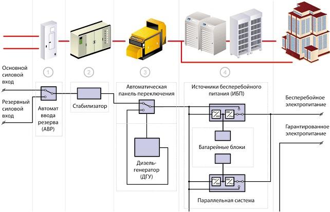 Стоимость подключения электричество при отключении документы для подключения электричества в Дальняя улица
